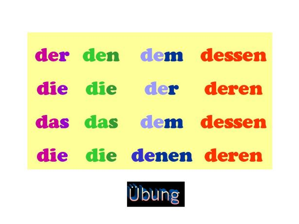 Relative Pronouns and Relative Clauses: German on the Web